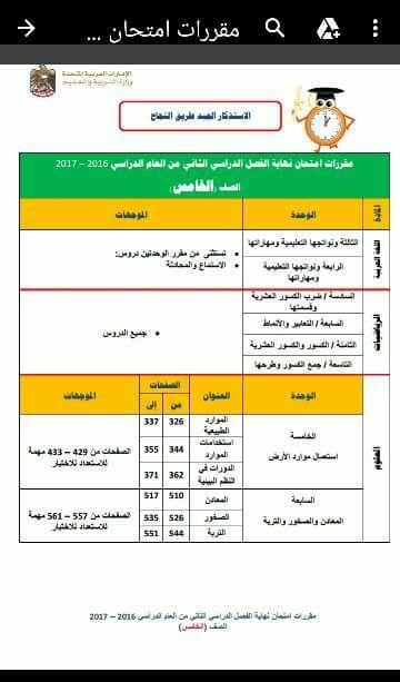 مقررات امتحان نهاية الفصل الدراسي الثاني لصف الخامس في الامارات