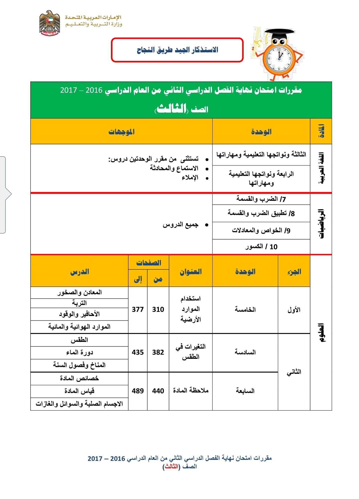 مقررات امتحان نهاية الفصل الدراسي الثاني لصف الثالث في الامارات