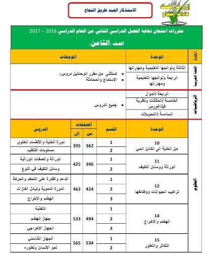مقررات امتحان نهاية الفصل الدراسي الثاني لصف الثامن في الامارات