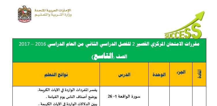 مقرارات الامتحان المركزي القصير 2للفصل الثاني لصف تاسع في الامارات