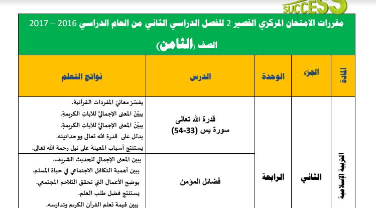 مقرارات الامتحان المركزي القصير 2للفصل الثاني لصف ثامن في الامارات