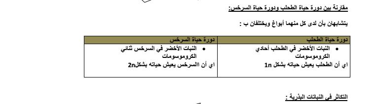 ملخص مادة الامتحان لمادة العلوم الفصل الثاني  لصف السابع في الامارات