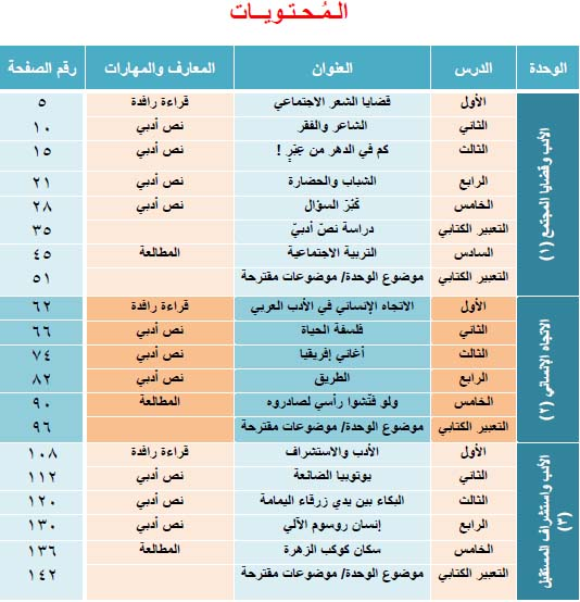 بكالوريا عربي نوطة حل أسئلة الكتاب للعلمي