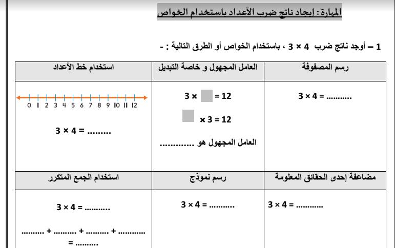 مراجعة عامة في  في مادة الرياضيات للفصل الثاني   لصف الثالث في الامارات