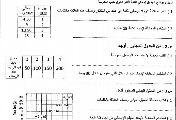 اسئلة وتدريبات    لمادة الرياضيات الفصل الثاني لصف  الثامن. في الامارات