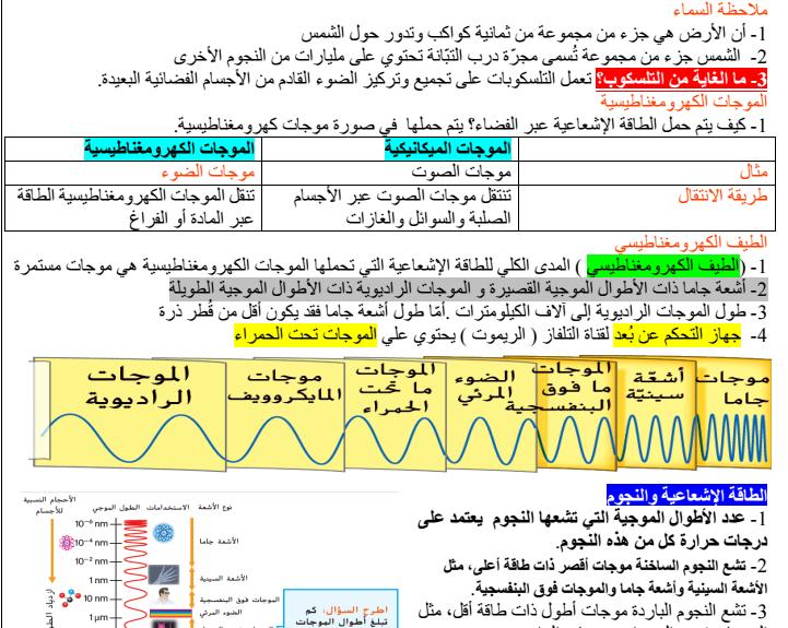 مذكرة  لمادة العلوم الفصل الثاني لصف  السابع في الامارات