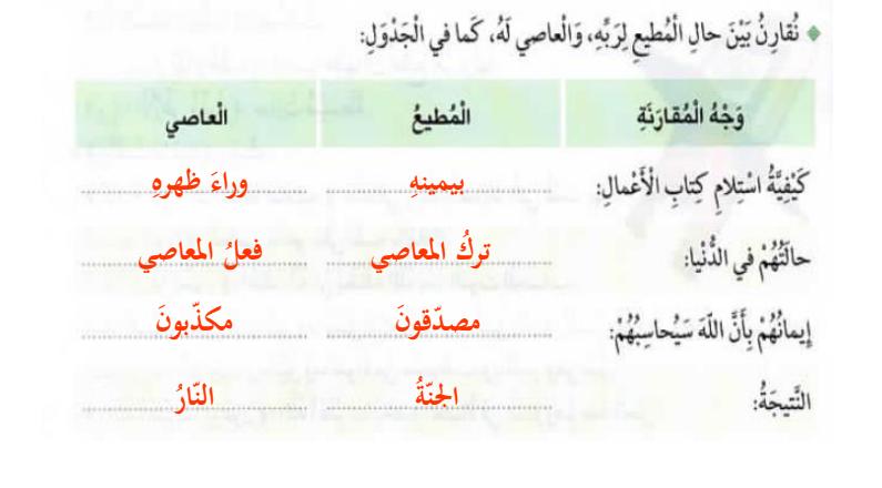 حل درس الاول سورة الانشقاق لمادة التربية الاسلامية مع الحل  الفصل الثالث لصف الرابع  في الامارات