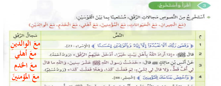 حل درس الثالث  الرفق لمادة التربية الاسلامية مع الحل  الفصل الثالث لصف الرابع  في الامارات