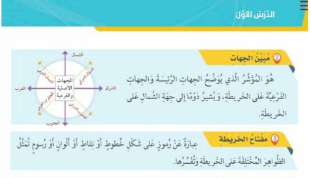 الدرس الاول لمادة الاجتماعيات الفصل الثالث لصف الخامس. في الامارات