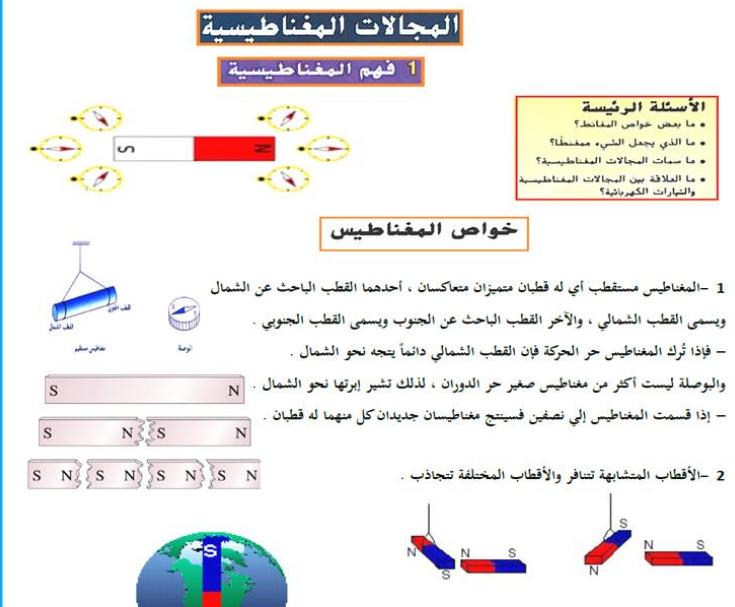 المجالات المغناطيسية لمادة الفيزياء  الفصل الثالث لصف الثاني عشر    في الامارات