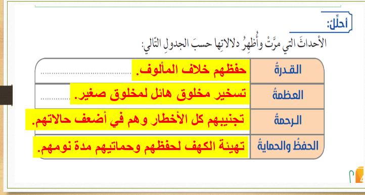 درس اصحاب الكهف محلول لمادة التربية الاسلامية الفصل الثالث لصف العاشر   في الامارات