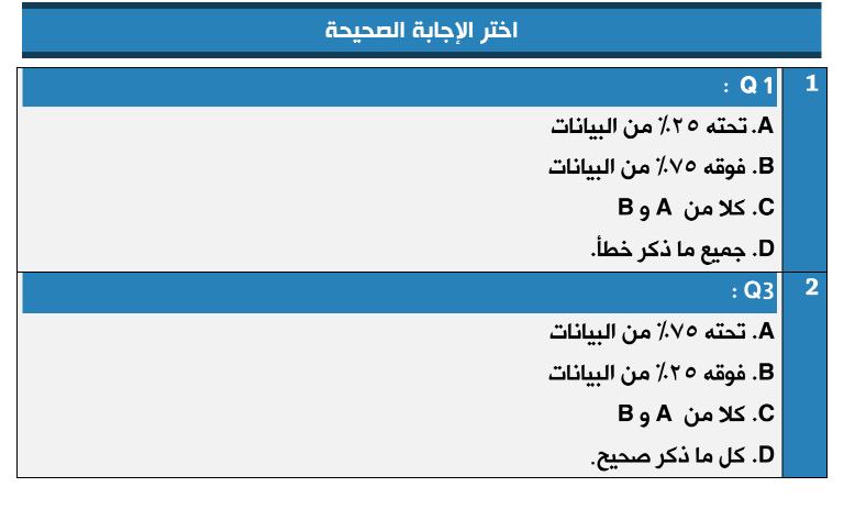 ملحق الفصل الرابع احصاء لطلاب السنة التحضيرية في سوريا