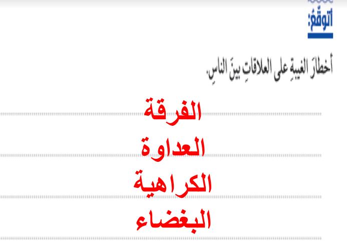 درس ضوابط اجتماعية لفصل الثالث لمادة التربية الاسلامية لصف الحادي عاشر  في الامارات