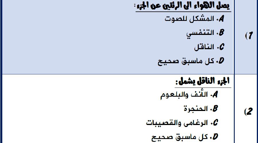 اتمتة الفصل الرابع تشريح لطلاب السنة التحضيرية في سوريا