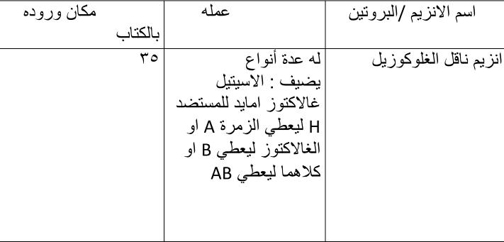 انزيمات وبروتينات اول اربع فصول وراثة لطلاب السنة التحضيرية في سوريا