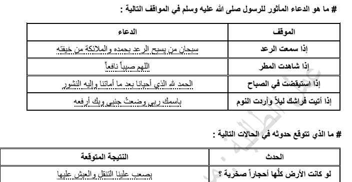 تلخيص سورة النبأ لمادة التربية الاسلامية الفصل الثالث لطلاب الصف الخامس  في الامارات