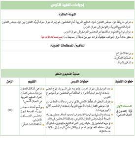 دليل المعلم الفصل الثالث لمادة الدراسات الجتماعية والتربية الوطنية لطلاب الصف الخامس  في الامارات
