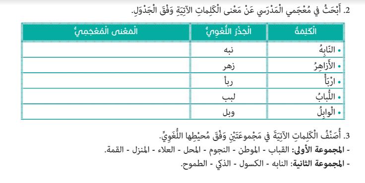 دليل عربي  لمادة اللغة العربية الفصل الثاني لطلاب الصف الخامس  في الامارات