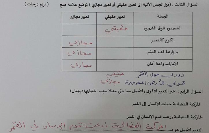 حل اختبار تدريبي لمنتصف الفصل الثالث  لمادة اللغة العربية لطلاب الصف الخامس في الامارات