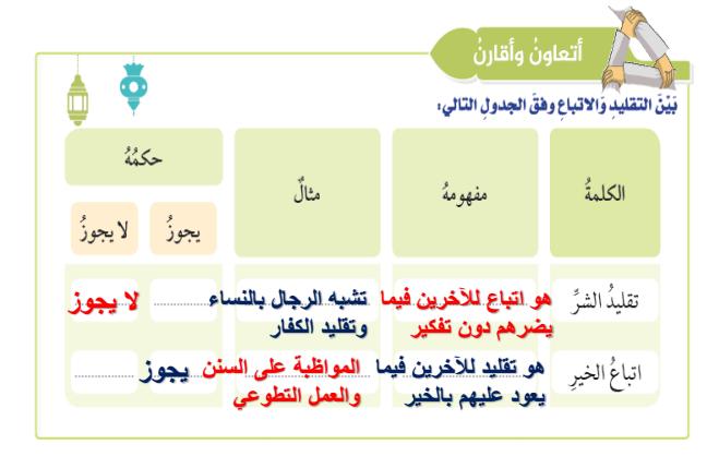 درس الاقتداء في الخير لمادة التربية الاسلامية محلول   لطلاب في الصف الثامن   في الامارات