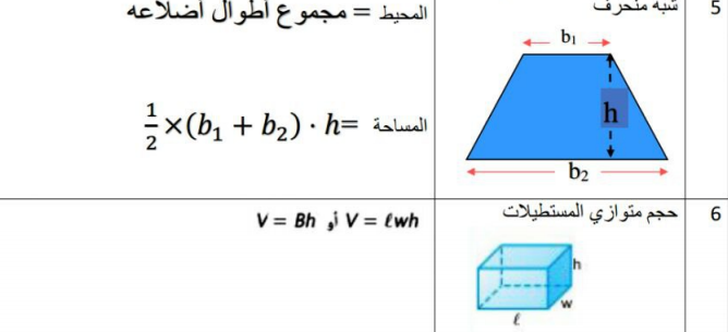 مراجعة  شاملة  الفصل الثالث  لمادة الرياضيات لطلاب بالصف السادس  في الامارات