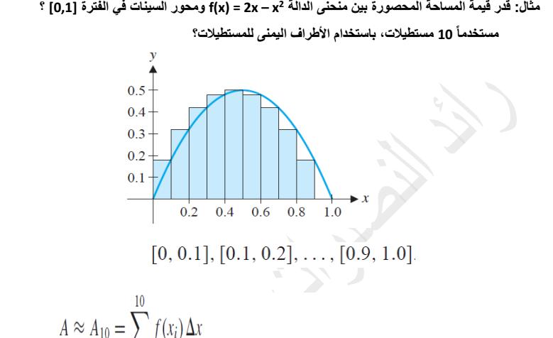 المساحة بين منحنين  مادة الرياضيات الفصل الثالث لطلاب الصف الثاني عشر متقدم.  في الامارات