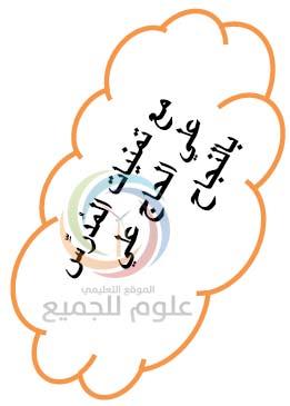 للبكالوريا العلمي عربي - توزيع ورقة الامتحان وطريقة الإجابة