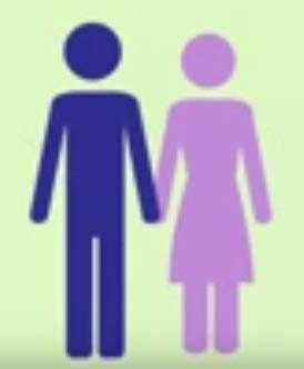 الدورة التأهيلية للحياة الزوجية, كيف تختار الزوجة والزوج