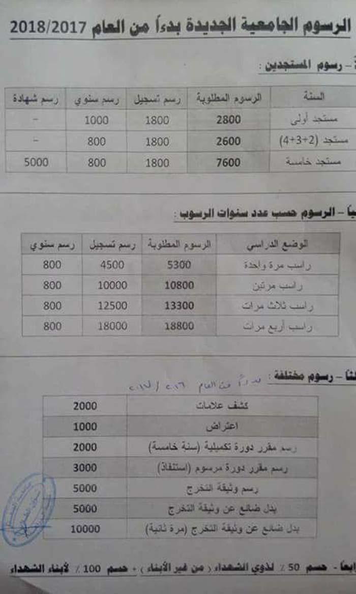 ارتفاع اجور الرسوم الجامعية 2018 في سوريا