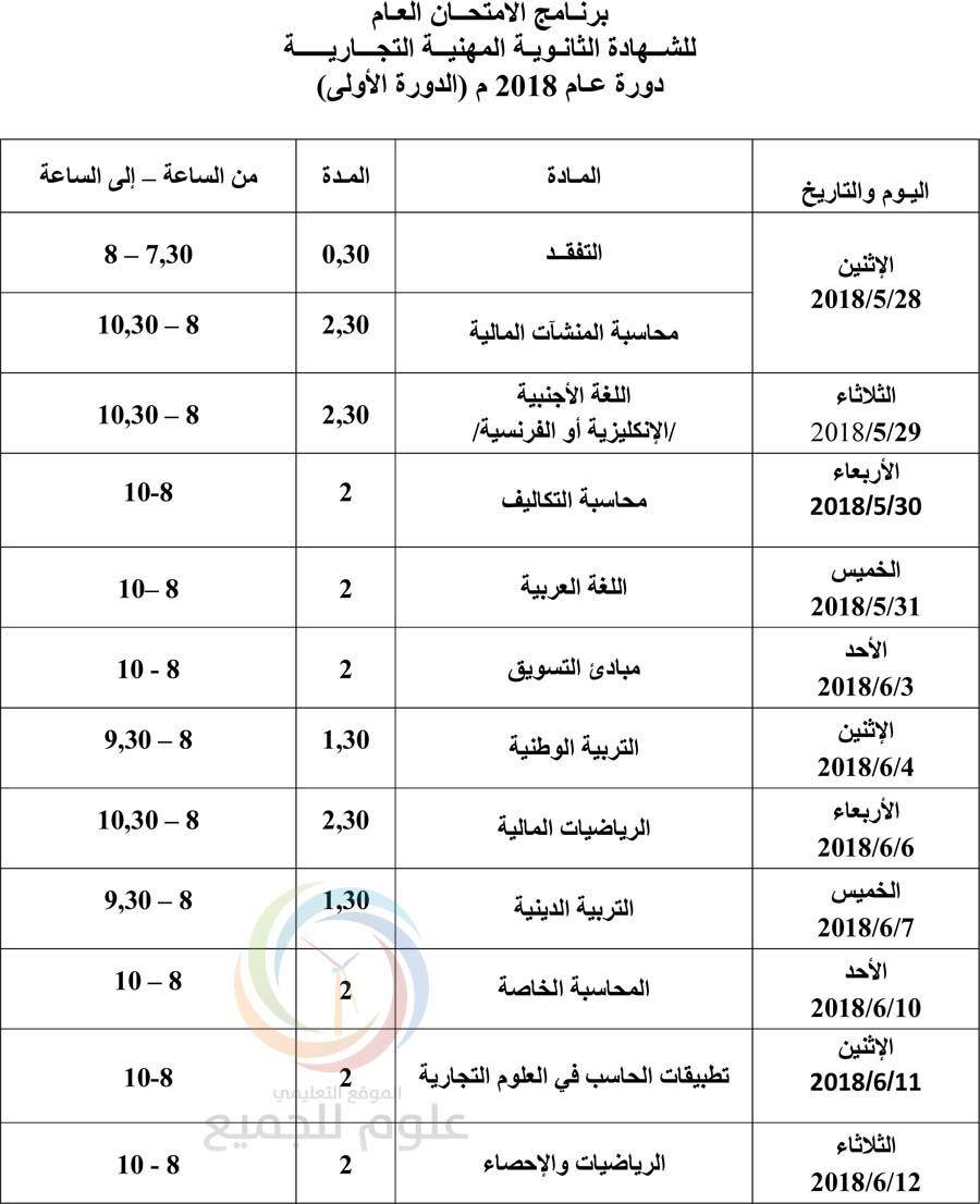 برنامج امتحان البكالوريا المهني في سوريا 2018 تجارة - صناعة - نسوية - مهني - الثالث الثانوي سوريا
