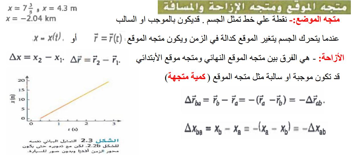 فيزياء درس الحركة في بعد واحد + أسئلة شاملة