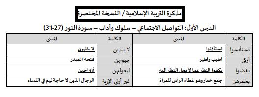 تربية إسلامية مذكرة النسخة المختصرة