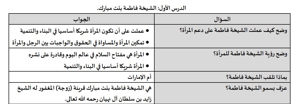 تربية إسلامية مذكرة هامة جدا