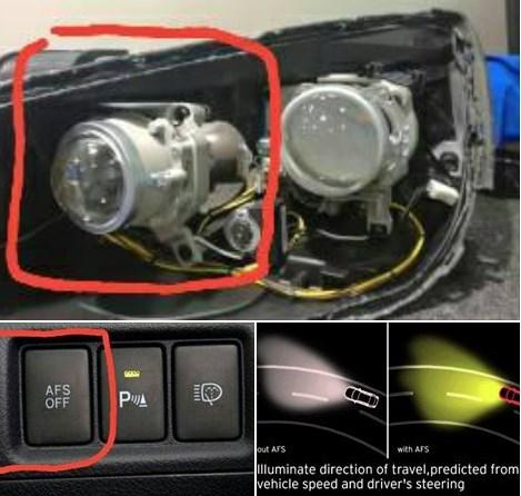 نظام التفاف الانوار الامامية مع حركة المقود afs نظام ملائمة الإضاءة الاماميةafs