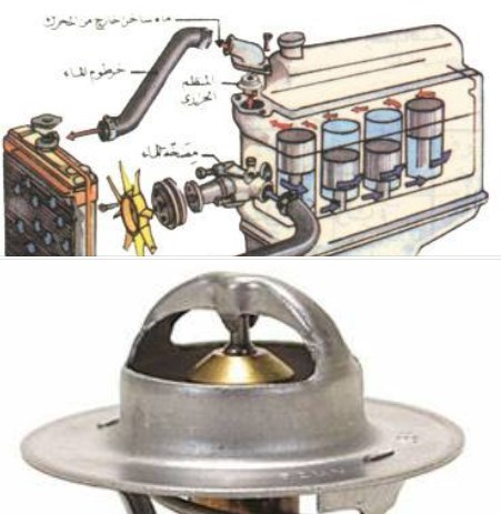صمام الحرارة (صباب الحرارة)