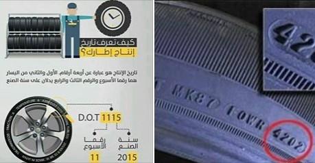 تاريخ انتاج اطار السيارة
