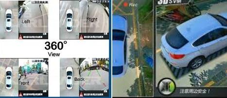 نظام كاميرات 360 درجة في السيارة
