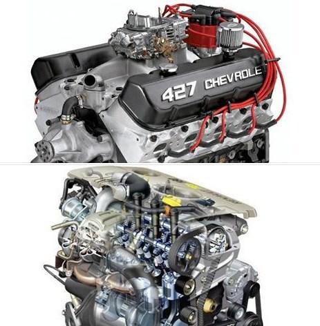 محرك السيارات الحديثة (الجزء1)