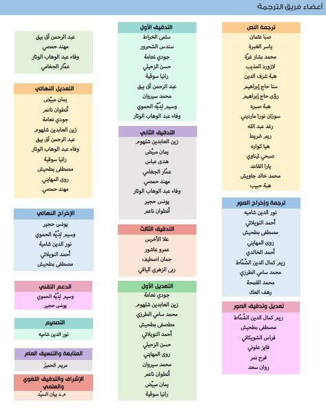 Gray's Anatomy مترجم الى اللغة العربية