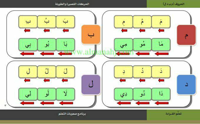 الصف الاول في الامارات لغة عربية الاحرف الهجائية