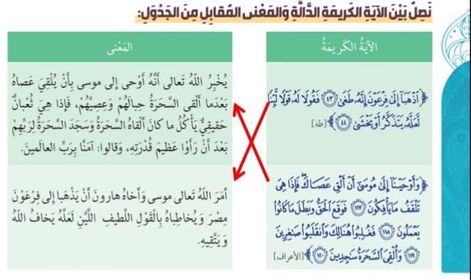 الصف الثالث في الامارات تربية اسلامية درس الايمان بالرسل