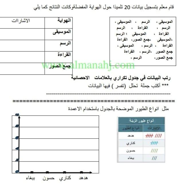 الصف الثالث في الامارات رياضيات ورقة عمل لمراجعة التمثيلات البيانية الجزء الثاني