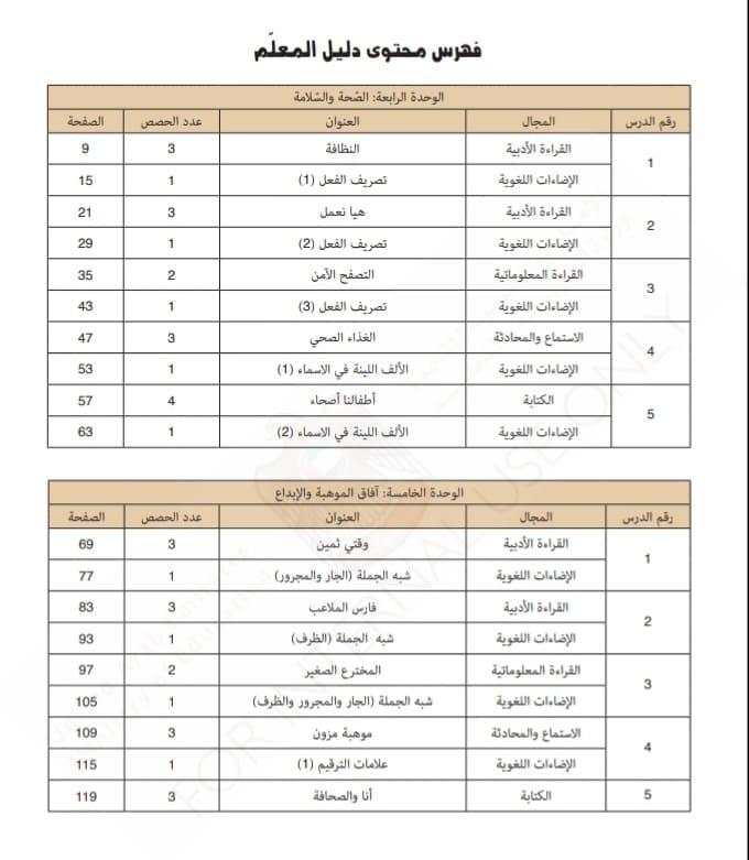 الصف الرابع في الامارات لغة عربية دليل المعلم