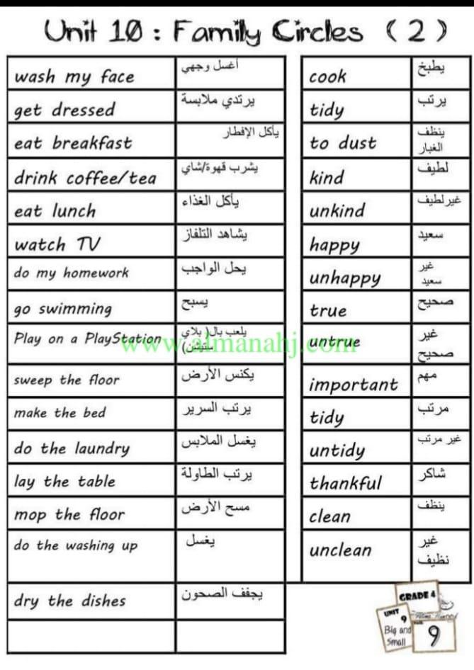 الصف الرابع في الامارات مفردات لغة انكليزية الوحدة10