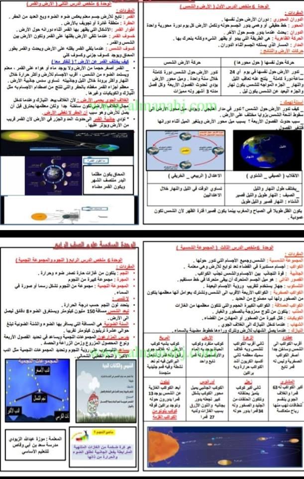 الصف الرابع في الامارات ملخص الوحدة السادسة بكامل الافكار والرسومات بمادة العلوم