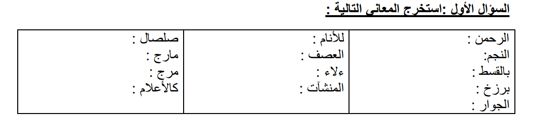 تربية إسلامية أوراق عمل ذهبية