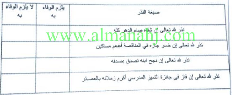 تربية إسلامية أوراق عمل 8 دروس