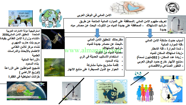 اجتماعيات الأمن المائي في الوطن العربي