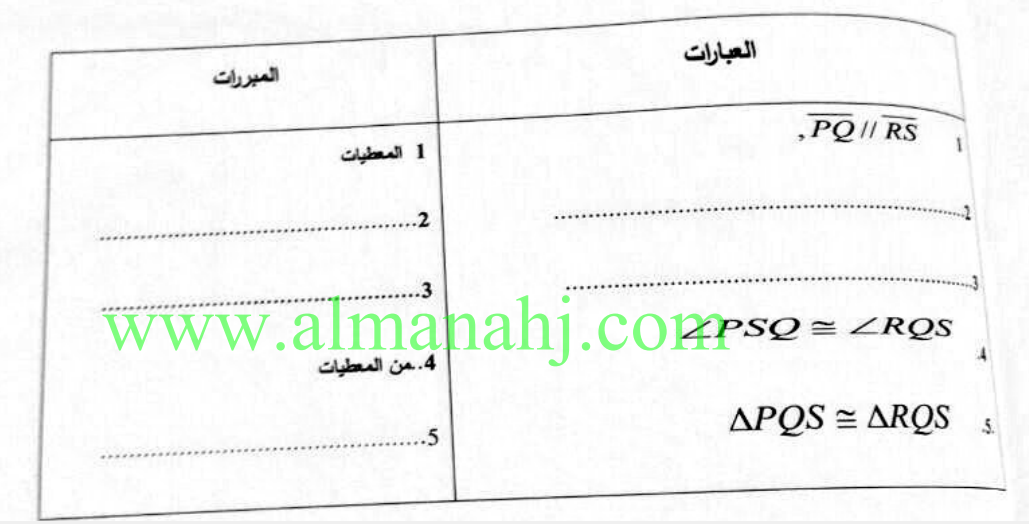 رياضيات امتحان الفصل الثالث 2016-2017