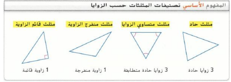 رياضيات أوراق عمل الوحدة 12